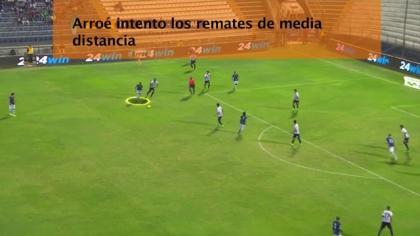 Movistar Deportes - Análisis táctico de Real Garcilaso